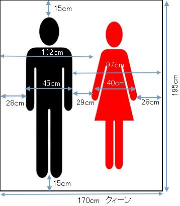 ベッド サイズ 幅クィーン