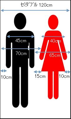 セミダブル 図