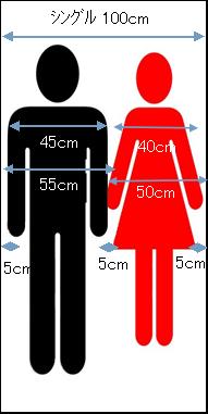 シングル 図