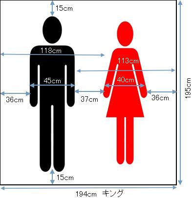 ベッド サイズ 幅キング